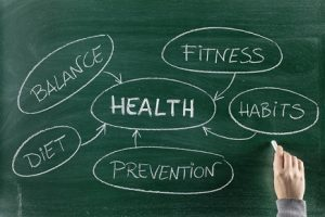 Healthy Living with Chiropractic Care